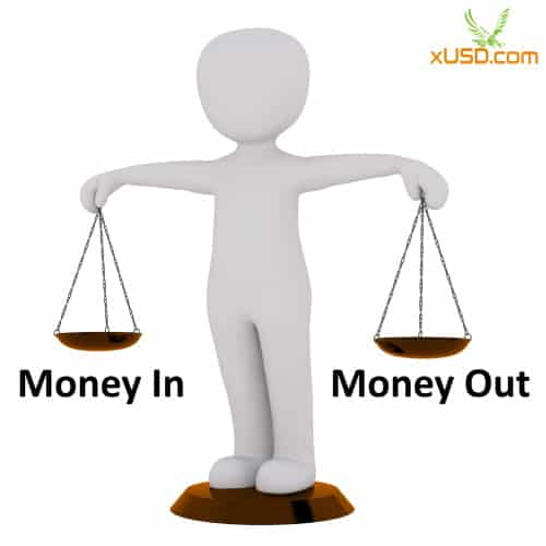 Budgeting requires a balance between Money In and Money Out
